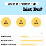 transferomat